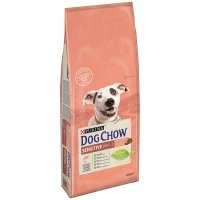 Dog Chow Adult Sensitive Saumon