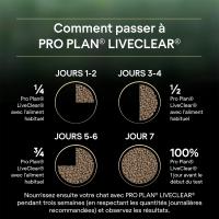 PRO PLAN chat LiveClear Senior Sterilised